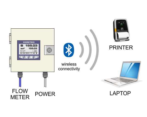 Flow Computer Printer Wireless